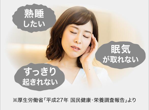 熟睡したい 眠気が取れない すっきり起きれない ※厚生労働省「平成27年 国民健康・栄養調査報告」より